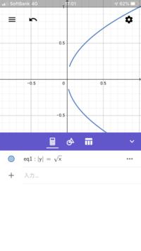 絶対値y=√x の関数において、y=0の時x=0になって原点を通ると思うのですが、関数をグラフ化してくれるソフトに入力すると(0,0)の点が存在しないのです。無限にy軸に近づくだけで原点を通らない んです。これは何...