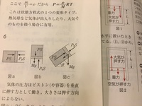 物理の熱力学、大学受験です。 押す力を図示する時どちらの書き方でもいいのですか?