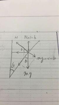 図は円錐面内の等速円運動の力の分解ですが、小球が受ける垂直抗力を、 斜面に垂直な方向 N = mgcosθ  と求めるのではなく、  鉛直方向 Nsinθ = mg より N = mg / sinθ  と求めるのでしょうか。