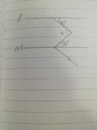 数学で解き方が分からない問題が出たので解き方を教えて下さい…!!明日までに… ちなみに答えはX=80度 です。  お願いします…。