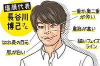 塩顔ってなんか微妙だと思いませんか❓一般人よりもクッキリ二重で目が圧倒的に整ってるのが芸能人だと思うんですが塩顔みたいな人は日本人でもそこら辺に幾らでもいると思いませんか❓