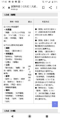 近畿大学の経営学部の前期センター利用は 英語・政経・地理Bで受験できますよね?  なんか不安です
