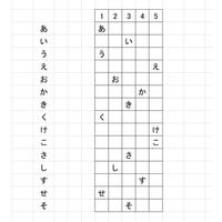 エクセルマクロのコードを教えてください。 複数列の値をひとつの列にまとめたい。  行に入る値はダブりません。 例えば、D5に値があってE5に値があるようなことはありません。 必ず1行1値です。   宜しくお願いします。