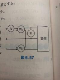 三相交流の問題についてです。 平衡三相交流回路の電力を測定するため、図(画像)のように接続したところ、W1の指示が逆に振れたので、電圧端子を逆に接続して測定した。このとき、各計器の指示は、電圧計において200V、電流計では7.5A、電力計W1の表示は388W、電力計W2の表示は1060Wであった。これらの測定値から、三相電力P3および負荷の力率角θを求めなさい。  という問題があるのですが、...