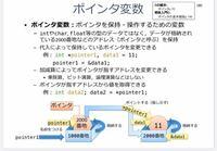 C言語のポインタ変数についてなのですが、一番下の例でdate2にdate1の値である11が代入される理由が分かりません…。pointer1のアドレスが代入されるのではないでしょうか?