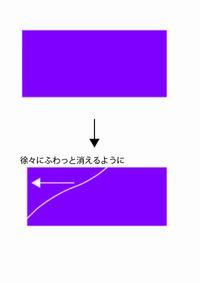 フォトショップかイラストレーターで、ふわっと消えるような加工について。 加工写真の左上部分をふわっと徐々に消えるようにしたいのですが、どのような方法がありますでしょうか? 直線的でなく、少し歪んだラ...