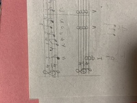 作詞作曲の授業があり、作ったのですが和音が間違ってると言われました。この場合どのように和音を置けばいいですか?