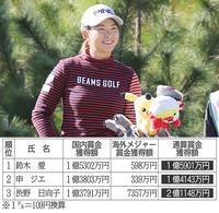 「2019年女子ゴルフの賞金女王ランキング。1位、2位、3位はそれぞれ誰か? 」を予想してください。  回答期限は明日の午後12時00分。  2019年11月24日更新  LPGA賞金ランキング対象トーナメント(LPGAツアー競技)での年間獲得賞金ランキング。 ※臨時登録者が獲得した賞金はランキングに含まれない。  UNISYS Unisys Scoring System...