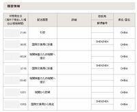 郵便局の「追跡サービス」で、中国からの郵便(内容は通販で購入した衣類)の状況を確認しました。『国際交換局に到着』と『税関検査のため税関へ提示』とはどういうことでしょうか? 2回この手続きが繰り返されています。  画像が小さくて見えない場合、下記から閲覧ください。 https://d.kuku.lu/7adc229394