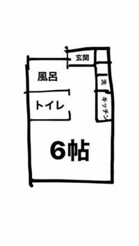 写真のようなタイプの1ルーム6帖の部屋なんですが、狭すぎますか? 収納スペースは玄関のシューズボックスと、部屋の中にあるクローゼットの扉がない状態のものがついています。