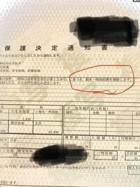 親が大阪市内で生活保護で生活してますが保護決定通知書が届きました。 これによると 期末一時扶助費を削除します。とありますがこれは生活保護を支給されている人全員もらえてないのでしょうか? 親は一人暮し71...