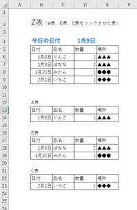 エクセル2013で Z表(A表、B表、C表のデータをリンクさせた表)にコマンドボタンを作成して、ボタンを押すことで A表、B表、 C表内のデータの中で今日の日付で登録されているデータ行だけをクリアしたいです。 どなたかご教授ください。