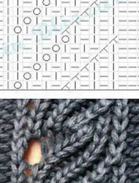 編みかたについて教えてください。  一つのマスの中に入っている左上二目一度のマークは、 どのように編めばいいんでしょうか?