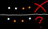 ポジションランプの色について ポジションランプを4つ取り付ける場合、すべてのランプが同色でなければならないのでしょうか。 平成17年より前の車です。  車体全面から見て、左から [白白橙橙]の配置は違反であるとわかるのですが、 [白橙橙白]のように左右対称に色を変えるのは違反なのか気になりましたので質問させていただきました。 ポジションランプの位置についてのツッコミは結構です。