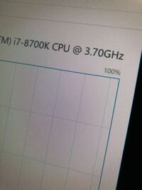 i7 8700kを5.0ghzにOCしたのですが、タスクマネージャーの表示が3.70から変わっていません。シネベンチの表示も3.70のままなのですが、これって本当にOCされた状態なのでしょうか?