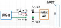 掃除機本体の内部配線が絶縁が悪く漏電している場合、掃除機の絶縁を測りたいとき、写真のように掃除機のプラグ(+電源)①にメガのライン端子Ⓐを接続。 メガのアース端子Ⓑを掃除機のア-ス線⑩に接続。 あるいは...