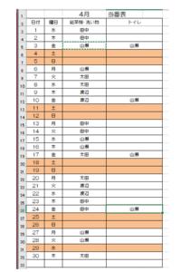 エクセルで当番表の作成をしてます。 手順としては、 ①前月分の休日の色を消す ②1日の曜日を変更して月末までドロップダウン ③土日祭日を色塗りする ④平日に当番を振り分ける(2日ずつ)  このように作成をしているのですがもう少し楽に作れる方法がありましたら教えてください。  トイレ当番は月ごとに振り分ける(金曜日)  ↑こちらは手動でも大丈夫です