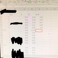 このオレンジ色の枠内の数字を出す方法がわかりません。a+bの平均値、もしくは、aの平均値とbの平均値を足したもの、どちらでしょうか?