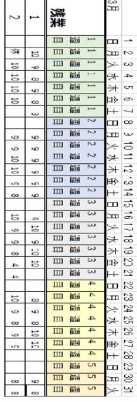 エクセル関数で教えて頂きたいです。   エクセル関数で教えて頂きたいです。 1週目 2週目 … 5週目   例 1週目の合計数字が40以上の時40を超えた数字を計算  40以下の時1日8を超えた数字を計算  2週目か...