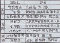国語辞典、古語辞典、漢和辞典それぞれどれが分かりやすかったり、使いやすいですか?回答お願いします!
