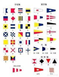 """万国旗其实是国际上通用的一种信号旗,这个旗起源较早,由于那个时候没有通讯设备,在海上相遇了,想打个招呼,或船舶编队航行时需要彼此之间联系,于是就有了信号旗,在桅杆上悬挂了不同的旗子代表不同的意思,后来 在国际上逐步统一,形成了国际通用的联络旗语,并有了《国际信号旗规则》。3月17日这一天是""""国际航海日"""",每年的3月17日这一天船舶都要挂满旗。 この文章を日本語で翻訳して欲しいです。宜しくお..."""