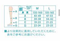 メディキュットを購入したことのある方に質問です。 夜用の太ももまであるロングタイプのメディキュットを購入しようと思っています。  サイズ表を見てみたら、MLの2サイズ展開で、自分の足を計測して見てみたと...
