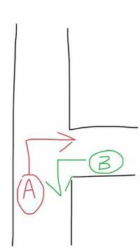 Aの車(自分)が右折するときに、Bの車が左折しようとした場合、待たなくてはいけないのですか?