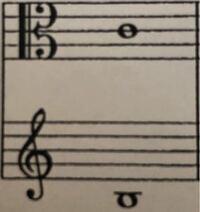 音程についての質問です この2音間の音程は、どう表記すればいいですか?     検索ワード  音程 音楽 楽典 音楽理論 バンド ギター ベース ドラム 楽譜 ト音記号 ヘ音記号 ハ音記号
