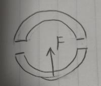 隙間のあるトロイダルコイルに働く応力を求めたいとき、F/2S (断面積はS)で求めるようなのですが、どうして断面積を2倍しないとだめなのでしょうか?