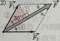 ベクトルの和(物理の問題)についてです。 F1、F2は両方とも大きさ10です。合力Fの大きさはいくらかという問題なのですが、 解答は、10×√3/2×2≒17 となっていました。確かにその通りですが、ベクトルの和で考えると、F1+F2=F ですから、単純に10+10=20 ではないのでしょうか。何か勘違いしているみたいです。
