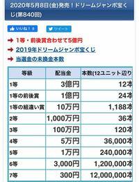 宝くじの確率でこの宝くじで100万円が当たる確率は何%ですか?? 3000円分の宝くじを買ったとします。