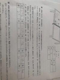 卓球に詳しい方四角2の空欄のところの答えを教えてください。またその他の答えはあってますか?