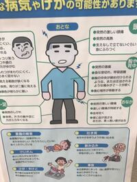 松本潤さんの口元について。 Twitterで、喋ってるところを初めて見ました。 自分の家族は悪性脳腫瘍で、入院手術しますっていうとき、右半身が麻痺していました。 今家族は入退院を繰り返してます。 毎日大量に薬...