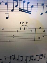 ギターについて質問です。 タブ譜のこのtppという記号はどういう意味ですか?
