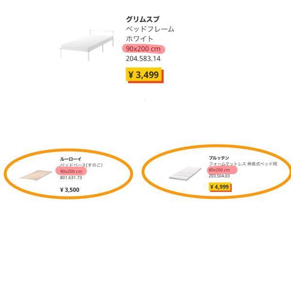 IKEAのベッドについての質問です。 このベッドフレームに組み合わせるすのことマットレスはこれでいいのですか?