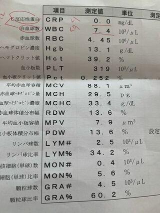 異常 なし 続く 微熱 血液 検査