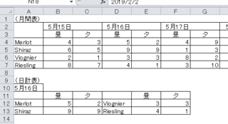 A12,品目,A10,F13,エクセル関数,Cells,Columns.Count