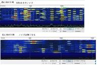 FT-8 50MHzに関してです。アンテナを西(南西から北西)に向けると添付写真のようなノイズがウオーターフォール上に現れます。常時ではなく、夕方に現れることが多いです。 その時にアンテナを北に向けるとノイズ...