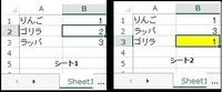 エクセルでシートを比較して異なるセルに色付けしたいのですが、行が異なっていても 比較できるようにしたいです。 例えば画像のようにA列を基準にしてゴリラの右B列セルが シート1では2に、シート2では1と異な...