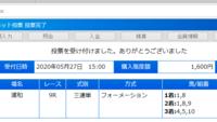 浦和9R、添付馬券をどう思いますか?^^  さあ資金がなくなってきました・・・(涙)