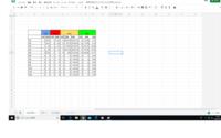 トライアスロンの記録データーを作成しています。 画像のような表がありWALK SWIM BIKE RUNの項目と1-12月の月別 距離、時間、日数を1つのグラフで比較できるようなものをエクセル又はスプレッドシートなどのソフトで作成したいと考えていますが上手くいきません。 上手くまとめられる作成方法の手順があれば教えてください。