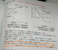 CR直列回路の実験なんですが、このCとRの値とはどれのことですか?