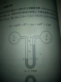 左部分は、点Cで液体が壁となって上の円形部分と管が繋がっていると思うのですが、円形部分が圧力pAならば、点Cも同じ運動エネルギーの分子が飛び回って圧力pAとなるのではないですか? なぜ圧力pAにρg(H+H')が足されているのですか?