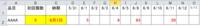 エクセル関数で教えてください  下図に納期管理表があり、BセルとCセルに初回個数と初回納期を 入れたいです。   エクセル関数を教えてください。   よろしくお願いします。