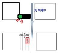 矢印信号について  矢印が付いている信号で 右折しようとしてる場合、上に付いている信号が 青で、右折矢印が直進、または左折で点灯してる場合 対向車の直進が全くない場合でも右折矢印が点灯するまで 右折...