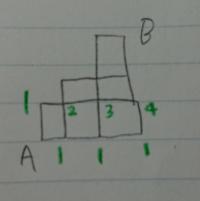 最短距離問題の数値記入法の質問です。 カタラン数の公式使ってするタイプの最短距離問題は、数値書き込みできないんですか?  これからどうやるのでしょうか?