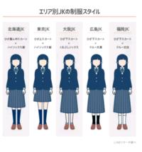 全国のJKの制服事情がLINEリサーチの調べで発表されました。 スカート丈と靴下丈が調査のポイント。  首都圏はスカート丈がひざ上が多く、関西と九州はひざ下が主流。 靴下は北海道がハイソックスで、石川県と三重県はくるぶしソックスが大半とか。  代表例は写真のとおりです。  皆さんは、どう思われますか?