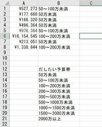 エクセル セルを自動で判別して、別のセルに文字を表示させたい  Aのセルに、売上金額が入っています。 Bのセルで、予算帯を抽出したいと思います。  ifsを使うようになりますか? 予算帯が多くあり、FLASE の処理が分かりません。  分かりやすい計算式を教えてください。  こんな感じに出したいです。
