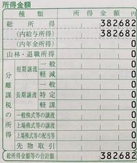 住民税の決定通知書です。 ここに記載されている総所得は給与所得控除の65万円を引いた額ですか?