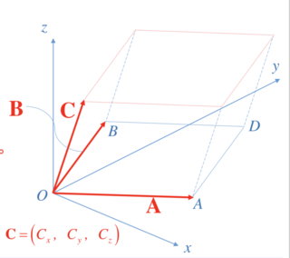四辺 面積 形 平行 ベクトル